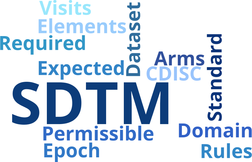 sdtm specifications programming validation cro services